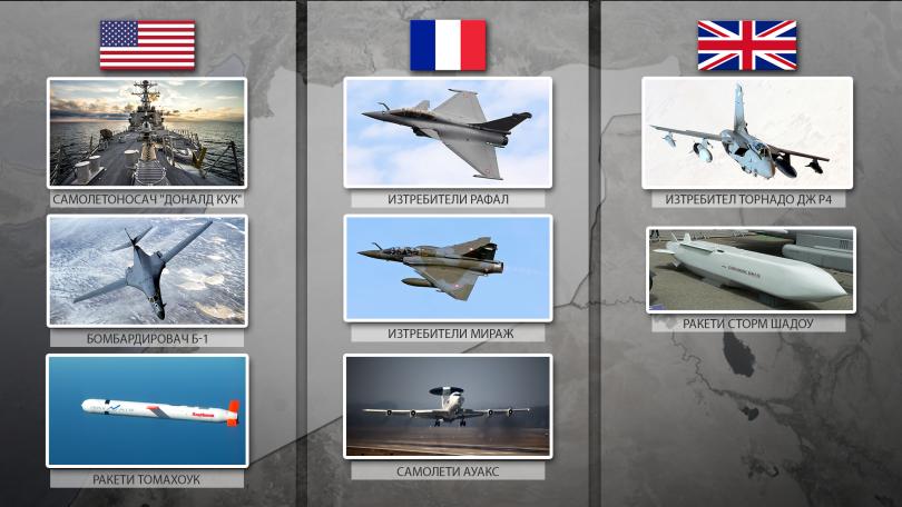 снимка 1 Хронологията на въздушните удари в Сирия