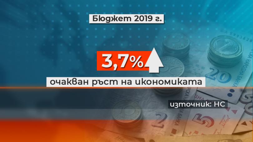 снимка 1 Бюджет 2019: Депутатите гласуваха окончателно бюджетната рамка