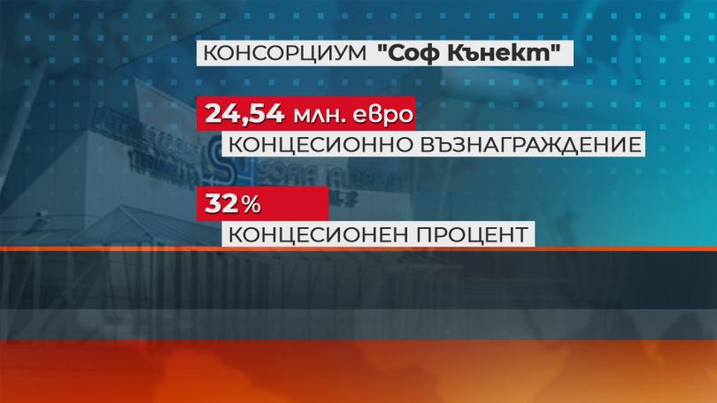 снимка 4 И петимата кандидати за концесия на летище София са допуснати до следващия кръг
