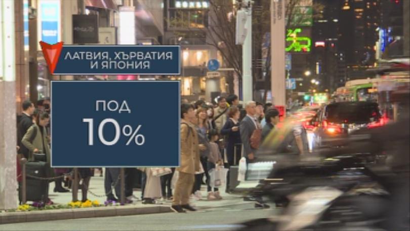 снимка 1 Почти една четвърт от българите смятат, че държавата уважава волята на народа