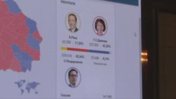 Пендаровски печели първи тур на изборите в Северна Македония с под 1% преднина