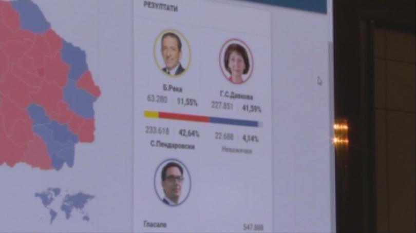 Снимка: Пендаровски печели първи тур на изборите в Северна Македония с под 1% преднина