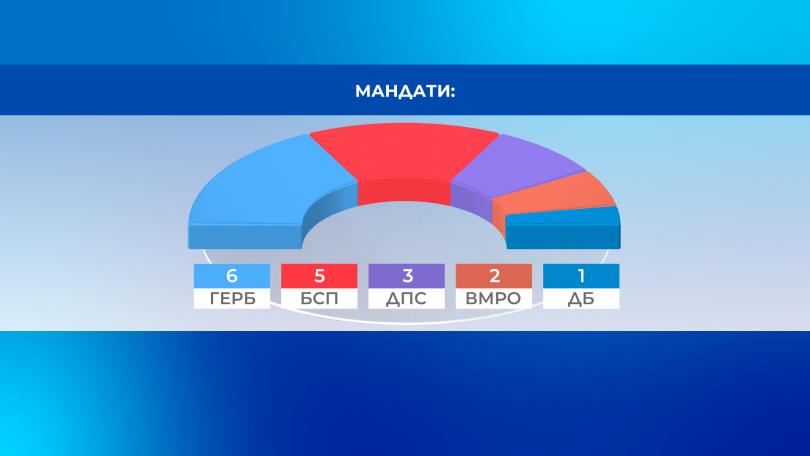 снимка 1 ЦИК връчва официално удостоверенията на избраните членове на ЕП от България