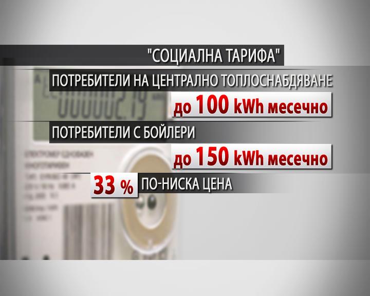 снимка 3 С 33% по-евтин ток за енергийно бедните