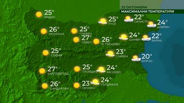 Слънчево и по-топло от обичайното за сезона остава времето днес