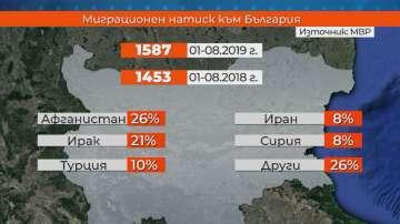 Миграционният натиск към България се увеличава