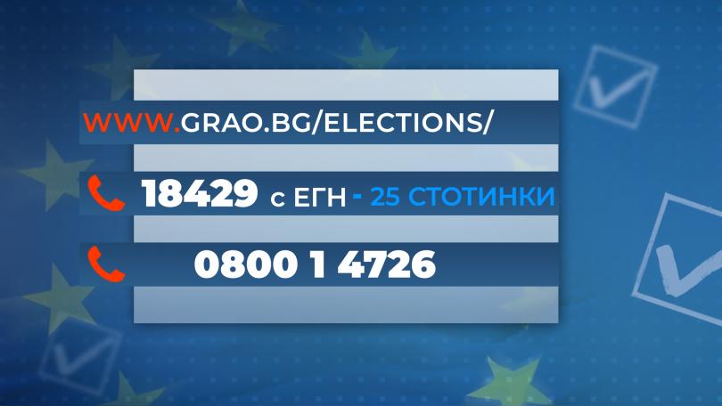 снимка 1 Избираме българските депутати в бъдещия Европейски парламент