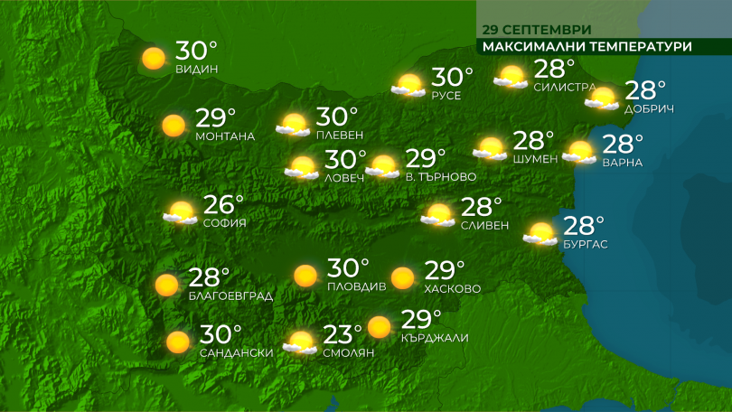 Слънце и високи за сезона температури днес