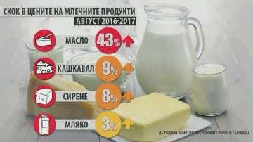 Каква е причината за драстичното поскъпване на маслото и млечните продукти?