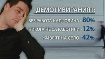 Какъв е профилът на демотивирания за работа българин?