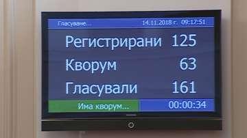 Парламентът започна работа с поименна проверка