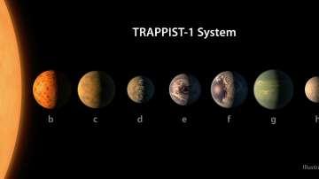 НАСА: Открити са 7 планети с размерите на Земята, на 3 от тях може да има живот