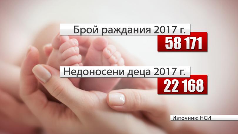 Проверки за злоупотреби в родилните отделения (видео)