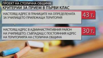 Единни критерии за прием на първокласниците във всички училища в София