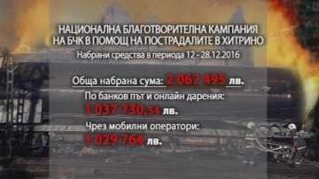160 хиляди лева от даренията за Хитрино ще са за храна