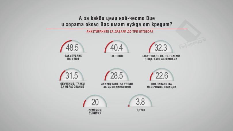 снимка 1 В Референдум - как да сме по-сигурни за спестяванията си