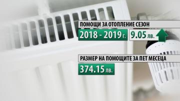 Увеличават помощите за отопление през новия сезон