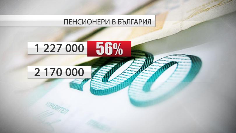 снимка 3 Правителството гласува по 40 лева Великденски добавки за пенсионерите
