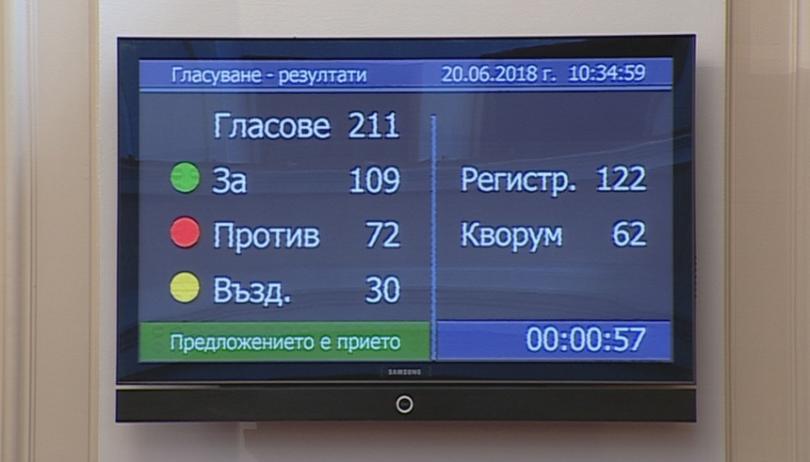 снимка 1 Парламентът освободи управителя на НЗОК проф. Камен Плочев