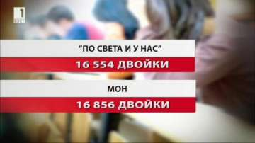 32% са двойките по математика на матурите на седмокласниците