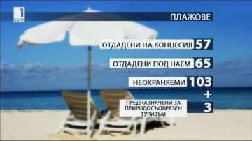 106 са неохраняемите плажове в страната