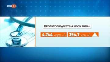 Надзорният съвет на здравната каса прие проектобюджета за 2020-та