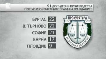 91 разследвания са образувани за престъпления, свързани с изборите