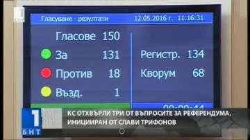 КС отхвърли три от въпросите за референдума, иницииран от Слави Трифонов