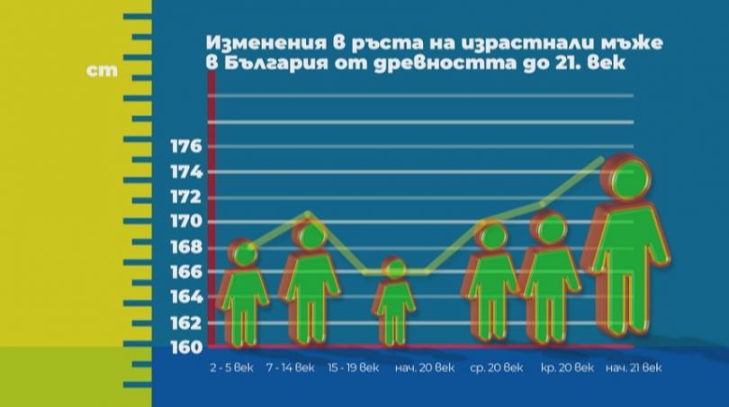 Българите се оказват най-ниската нация в Европа, като факторите за