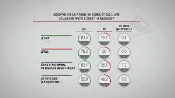 В Референдум: За и против ратифициране на Истанбулската конвенция