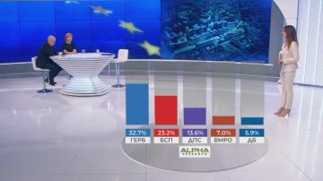 Първи прогнозни резултати: ГЕРБ печелят евровота, 5 партии с евродепутати