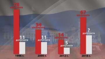 Рекорден брой кандидати за президент на Русия