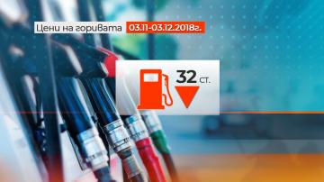Цените на горивата в България продължават да падат
