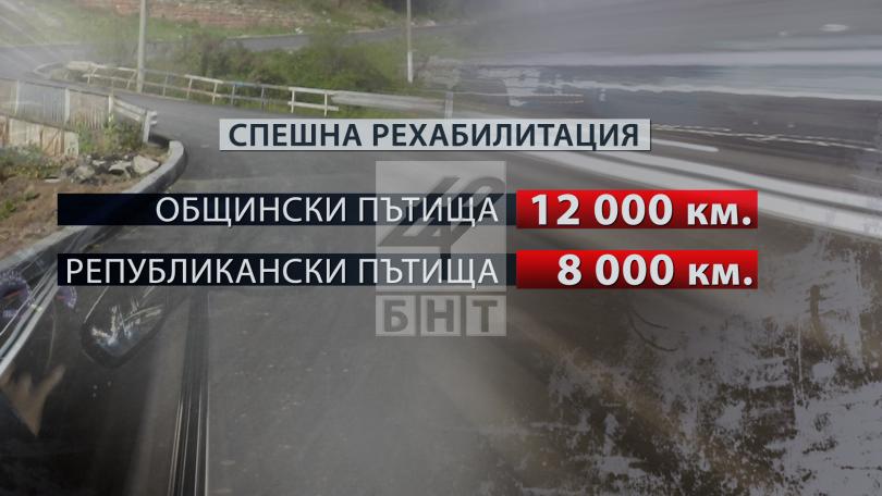 снимка 7 България е на челно място по загинали на пътя. Какви мерки ще се предприемат?