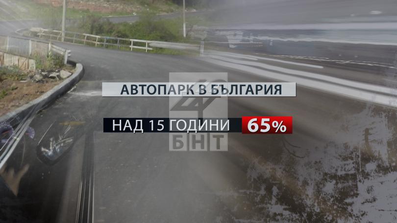 снимка 8 България е на челно място по загинали на пътя. Какви мерки ще се предприемат?
