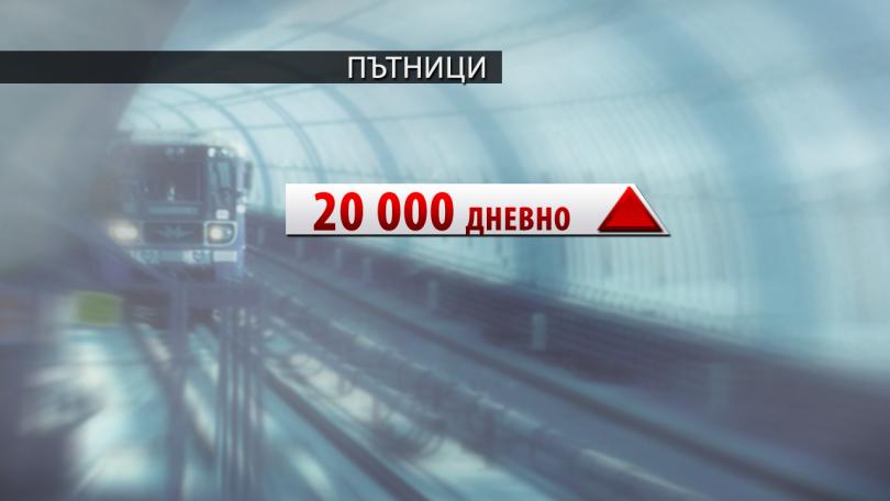 снимка 17 Разширението на метрото до Черни връх - готово до 24 юли