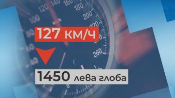 Засякоха рекордьор да кара със 127 км в час по пловдивски булевард