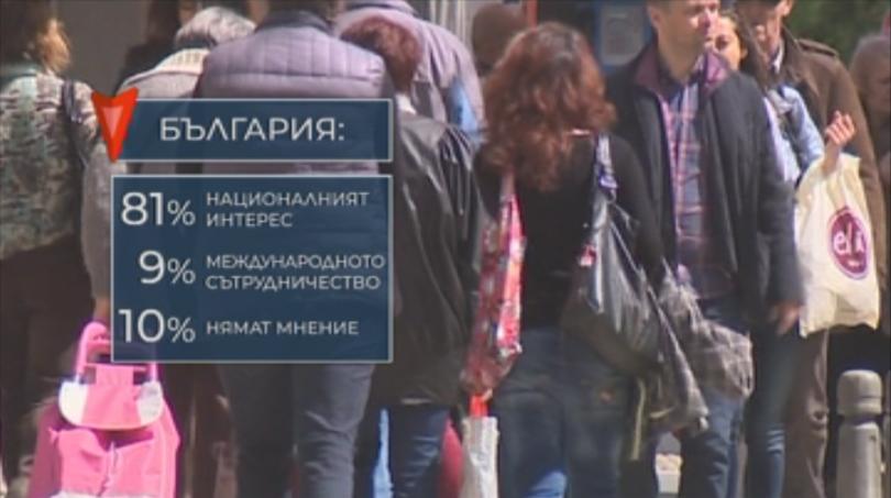 България е сред първите десет държави в света по привързаност