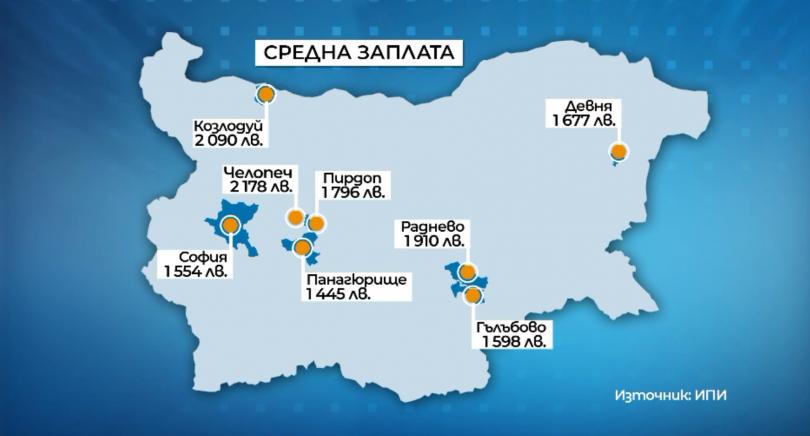 снимка 1 Най-високи заплати получават в Челопеч и Козлодуй