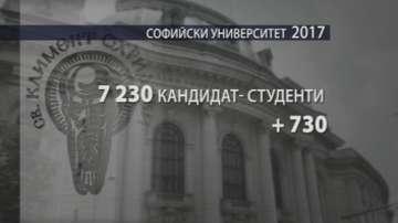 Повече кандидати в Софийския университет тази година