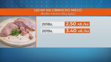 Цените на свинското месо у нас продължават да се покачват