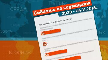 Арестите в Агенцията за българите в чужбина са събитието на седмицата