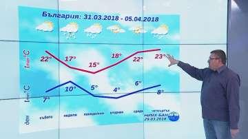 Повишението на температурите ще продължи, в неделя ни очаква дъжд