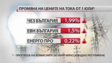 Поредно обществено обсъждане на новите цени на парното и тока