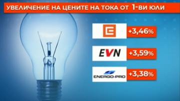 Новите цени на тока и парното бяха обсъдени в КЕВР