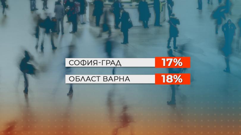 снимка 2 Три български региона са с най-ниска продължителност на живот в целия ЕС