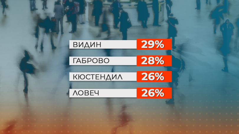 снимка 1 Три български региона са с най-ниска продължителност на живот в целия ЕС