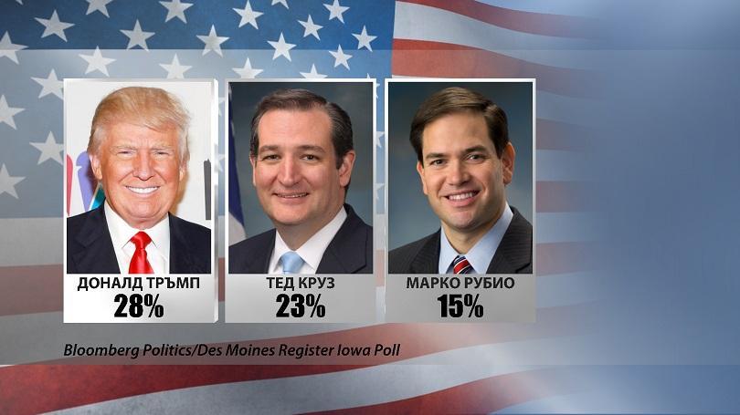 снимка 2 Какво трябва да знаете за предварителните президентски избори в САЩ