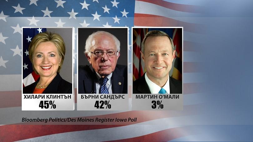 снимка 3 Какво трябва да знаете за предварителните президентски избори в САЩ