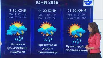 Времето през юни: Докога ще продължат валежите?